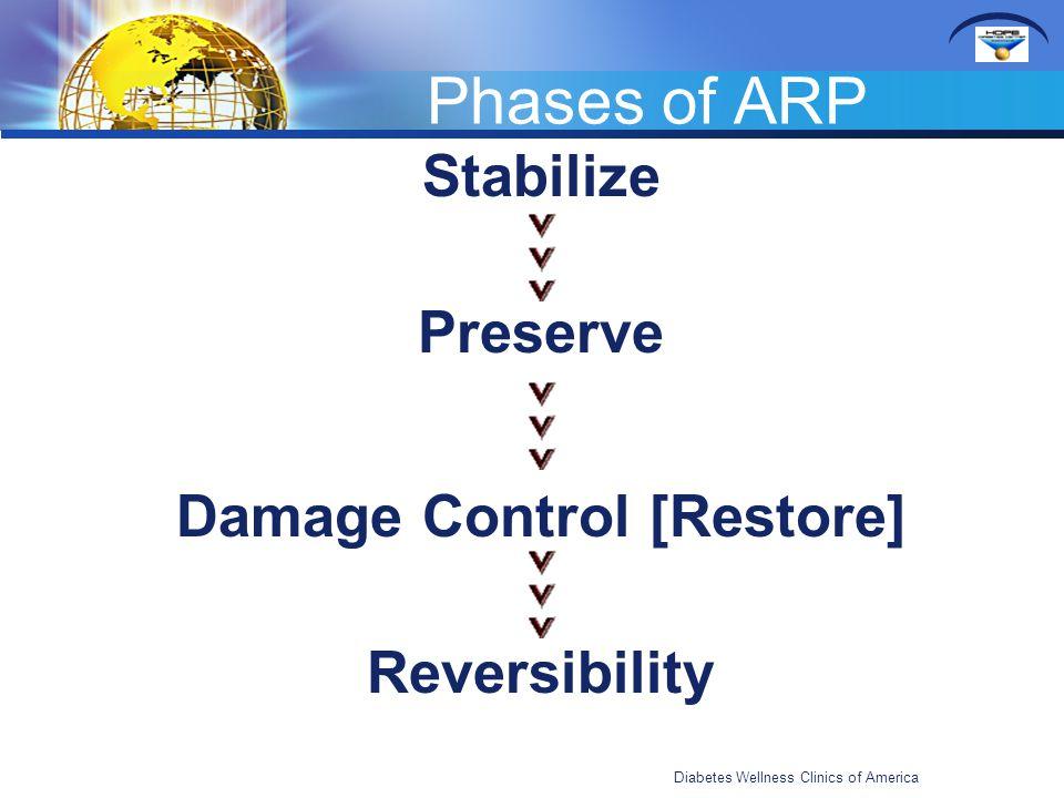 Damage Control [Restore]